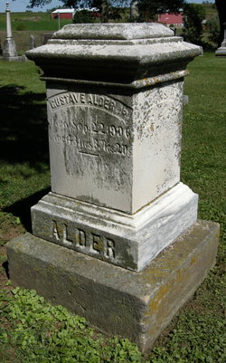 James H. Alder