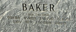 Kenneth Fay Baker