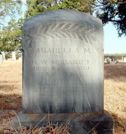 Arabella M. McDaniel