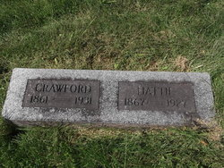 Crawford George