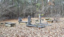 Maddux Cemetery