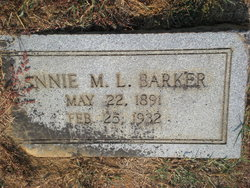Annie Mitchell <i>Lasater</i> Barker