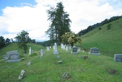 Gragg Cemetery