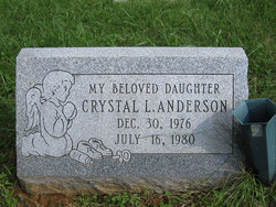Crystal L Anderson