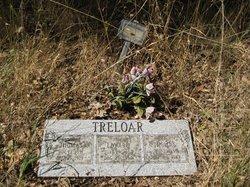Thomas Treloar