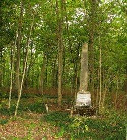 Richland Baptist Cemetery