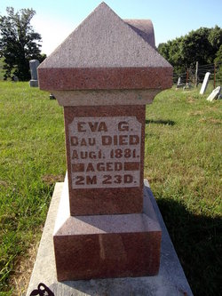 Eva Gertrude Anderson