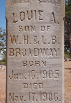 Louie A Broadway