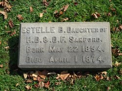Estelle B. Sanford