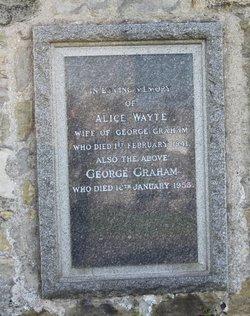 Alice <i>Wayte</i> Graham
