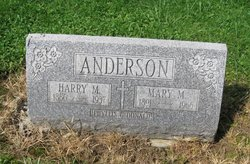 Harry Marshall Anderson