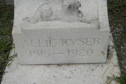 Allie Kyser