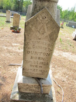 Dr George Washington Burton