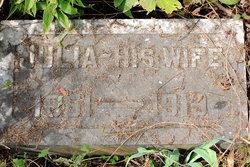 Julia <i>Sullivan</i> Beckham