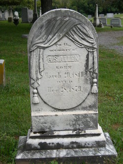 Algernon Sidney Allen