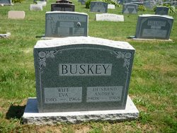 Eva Buskey
