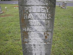 Mary Elizabeth Polly <i>Smith</i> Hawkins