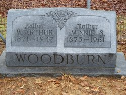 William Arthur Woodburn