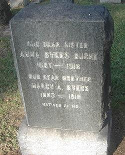 Anna Byers Burke