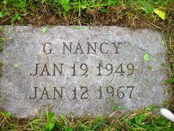 Gertrude Nancy Hutchins