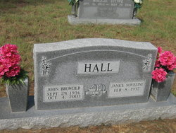 John Browder J.B. Hall