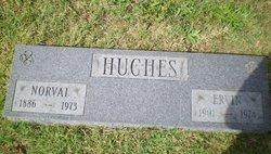 Ervin Hughes