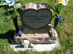 Candice Angel Cummins