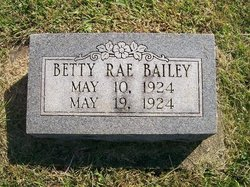 Betty Rae Bailey