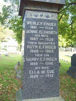 Ella M <i>Gue</i> Finger