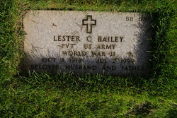 Lester Clarence Bailey