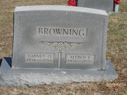 Garnet O <i>Hinchman</i> Browning