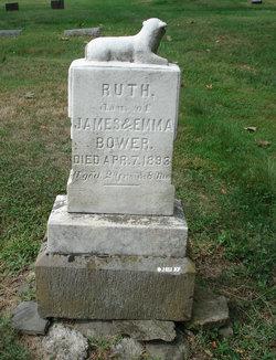Ruth Bower