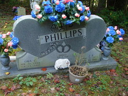 Rev J B Phillips