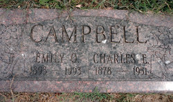 Charles Edward Campbell