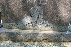 Mary Alice <i>Jones</i> Bell