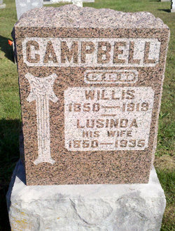 Willis Campbell