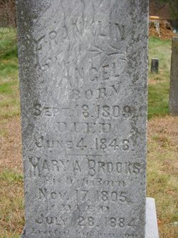 Mary <i>Brooks</i> Angell