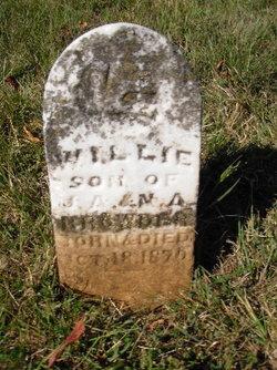 William Willie Browder