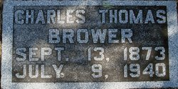 Charles Thomas Brower