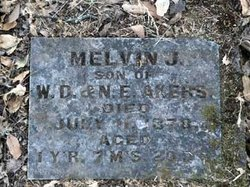 Melvin J. Akers