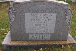 Stanford Ayers