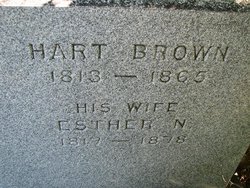 Esther <i>Newhall</i> Brown