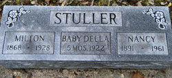 Della Stuller