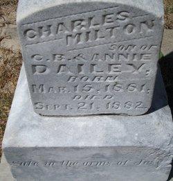 Charles Milton Dailey