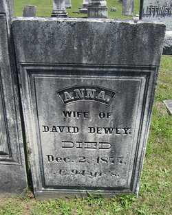 Anna <i>Morse</i> Dewey