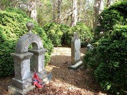 Basil Neal Family Cemetery