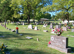 Snapp Cemetery