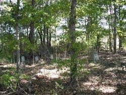 Blakemore Cemetery