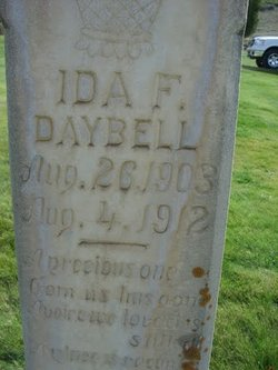 Ida F. Daybell