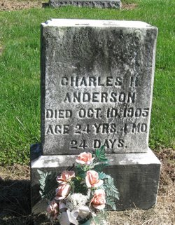 Charles H. Anderson